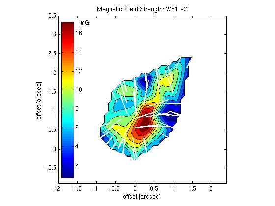 magnetic field strength
