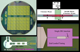 The images of IDP (integrated dual polarization) mixer chip