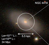NGC 4418 is nearby luminous infrared galaxy whose nucleus is deeply shrouded in dust.