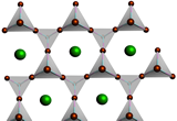 lattice structure of crystalline silicate
