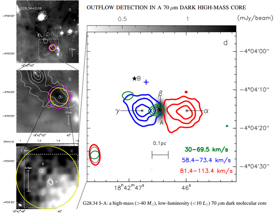 Outflow detection in a 70 μm dark high-mass core