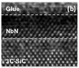 The cross-sectional view of superconducting NbN ultrathin film