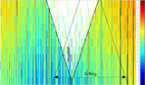 Diffusion is computed after a frequency analysis of thousands of test particles. Bluer colors are for stable orbits, redder colors indicate unstable ones.