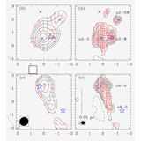 "Improvement in resolution and sensitivity from SMA subcompact (left, resolution of 2"") to SMA extended (middle, resolution of 0.7"") to ALMA (resolution of 0.26"") towards the high-mass star-forming cores W51 e2 (top) and W51 e8 (bottom). Contours are dust continuum. Red segments indicate magnetic field orientations measured from dust polarization in Band 6 (220 GHz) with ALMA and at 345 GHz with the SMA (Koch et al. 2018, ApJ, 855, 39)."