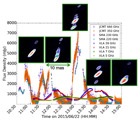 Extreme jet ejections from the black hole X-ray binary V404 Cygni