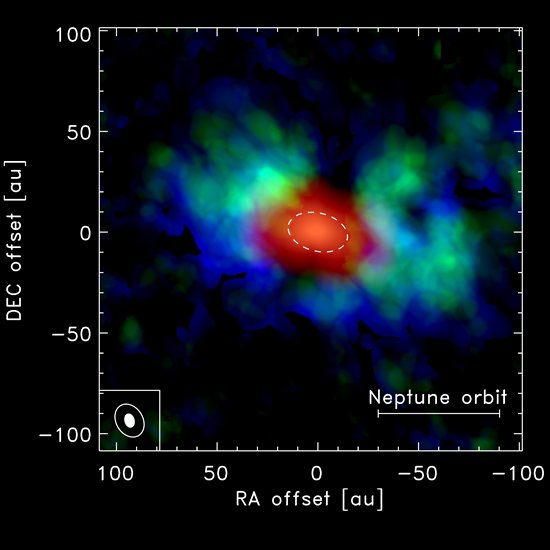 High-angular observations (6 au scale) toward a young protostellar system TMC1A
