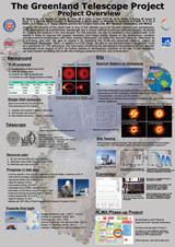 Greenland Telescope (GLT) Project - A Direct Confirmation of Black Hole with Sub-millimeter VLBI