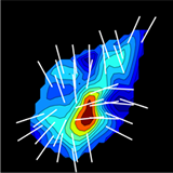 Left Figure: SMA dust continuum observation at 345 GHz of the star-forming core W51 e2 with a resolution of about 0.7 arcsec. The color-wedge indicates the dust emission intensity.  The measured magnetic field morphology (white segments), shows that gravity is bending the field lines almost radially and pulling them toward the core center.  Overlaid in blue are the intensity gradients of the dust emission.  The correlation between field and intensity gradient orientations is used as a starting point in our method. Right Figure:  Resulting field strength map for W51 e2.  An increase in field strength toward the center is apparent.