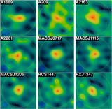 SZE maps of 8 clusters observed by AMiBA 13-element array. Size of each map is 12'x12', slightly larger than the half-power width of the primary beam, shown as the large green circle. Shaded ellipse at the bottom left of each map represents the synthesized beam. Contours show the signal-to-noise ratio separated by 1-sigma, starting from 3-sigma (positive and negative).