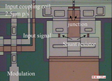 The image of SQUID chip for a SQUID-STM (SSTM) system.