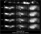 This sequence of images, taken over a 13-year span by NASA's Hubble Space Telescope, reveals changes in a black-hole-powered jet of hot gas in the giant elliptical galaxy M87. The observations show that the river of plasma, traveling at nearly the speed of light, may follow the spiral structure of the black hole's magnetic field, which astronomers think is coiled like a helix. The magnetic field is believed to arise from a spinning accretion disk of material around a black hole. Although the magnetic field cannot be seen, its presence is inferred by the confinement of the jet along a narrow cone emanating from the black hole. The visible portion of the jet extends 5,000 light-years. M87 resides at the center of the neighboring Virgo cluster of roughly 2,000 galaxies, located 50 million light-years away (Meyer et al. 2013, ApJ: http://adsabs.harvard.edu/abs/2013ApJ...774L..21M).