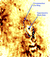 Dust distribution around the Galactic center, as observed in 0.86 mm continuum with the SMA.