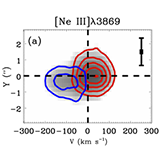 <b>(a)</b> Position–velocity (PV) diagram of the [Ne III] λ3869 line from Sz 102, after Gaussian decomposition. The emission corresponds to the blueshifted and redshifted microjets is shown in blue and red contours, respectively. The spectra have been binned every 10 km s<sup>−1</sup> and smoothed with Gaussian with σ<sub>G</sub> = 1.0 pixel. 